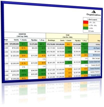 lead generation companies - dashboard