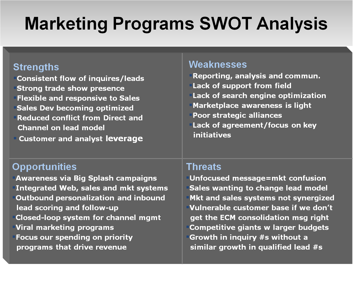 how to use swot analysis to pinpoint your b2b marketing strengths sample swot table see larger image below