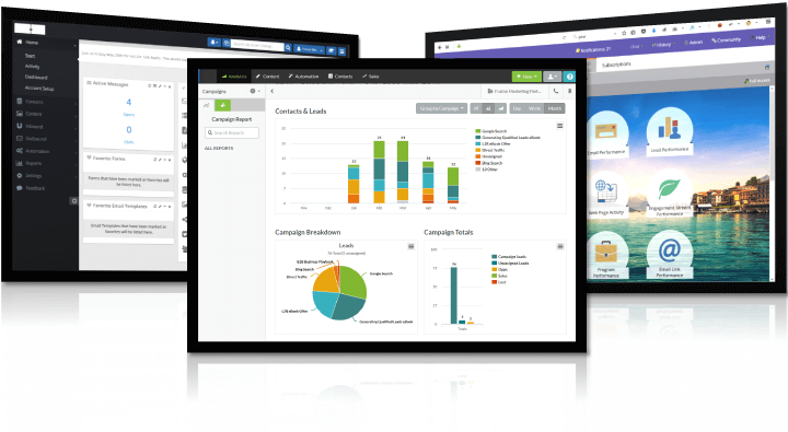 b2b marketing automation dashboards